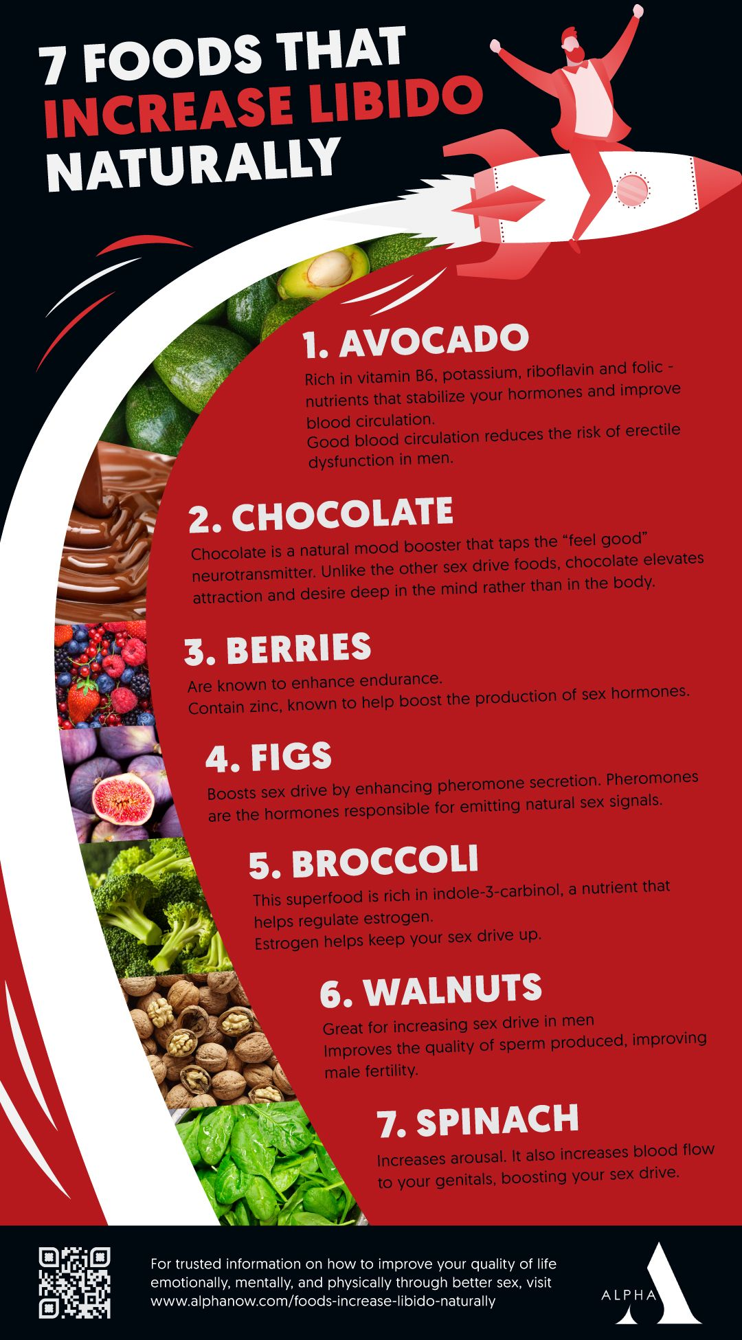 13 Foods That Increase Libido Naturally [INFOGRAPHIC]